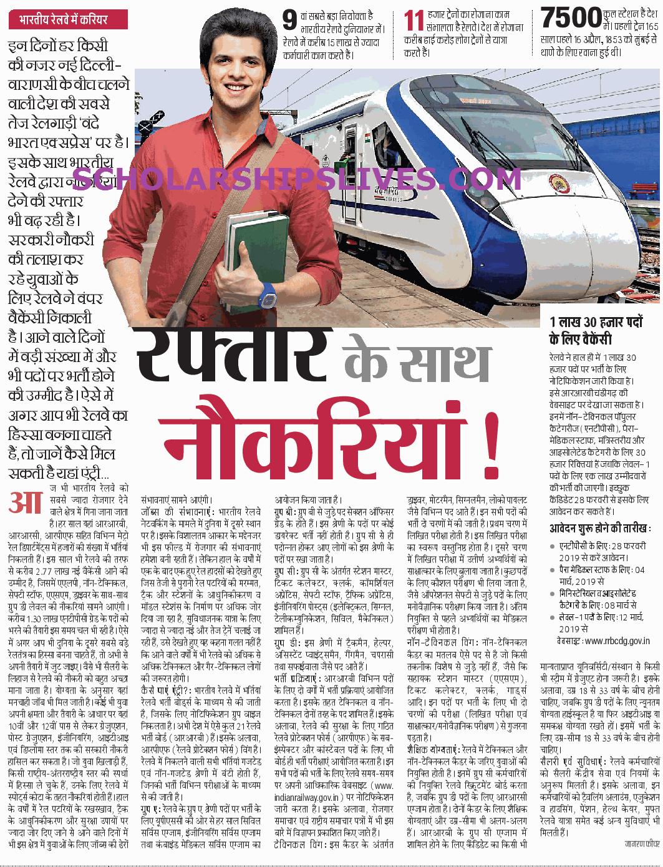 Railway NTPC Jobs